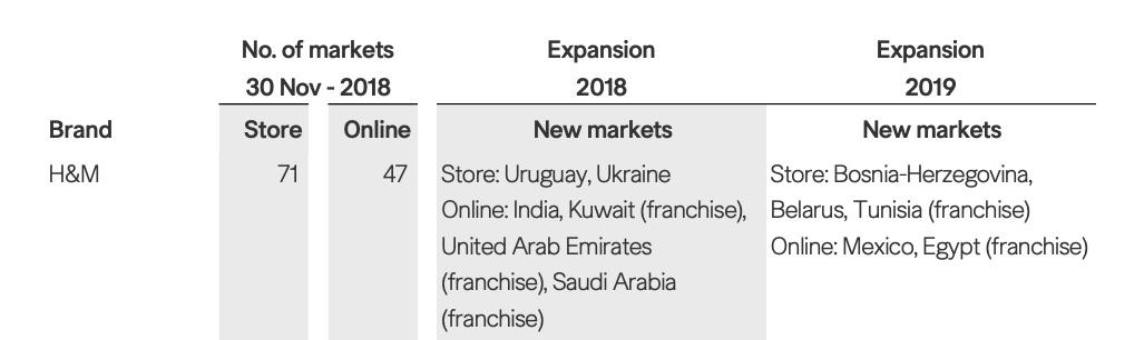 Посол Беларуси в Швеции анонсировал открытие магазинов H&M в Минске