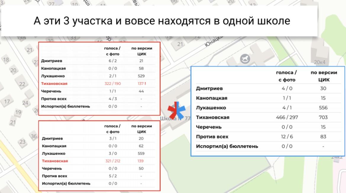 """Платформа """"Голос"""" представила итоговый отчет о голосовании на выборах"""