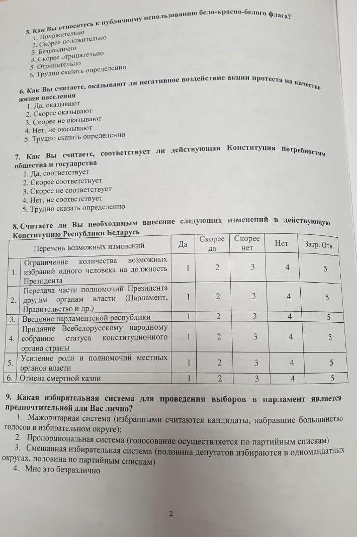«Если ваша жизнь ухудшается, кто в этом виноват?» – в сети появилась анкета объявленного Лукашенко соцопроса